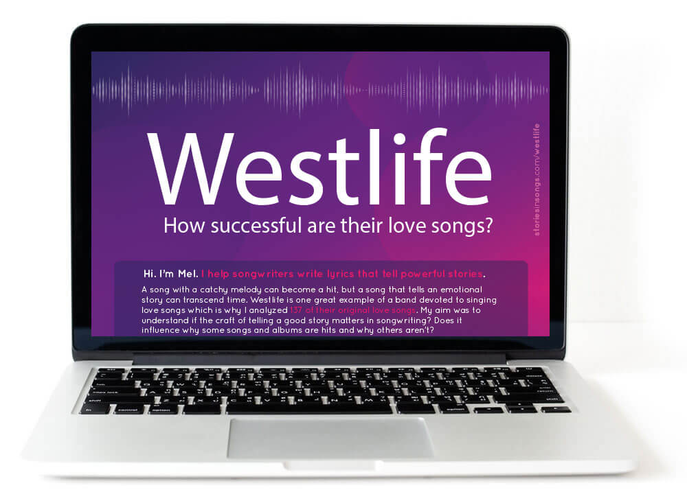 Westlife – One band. One genre. One success story.